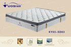 names furniture stores for mattress