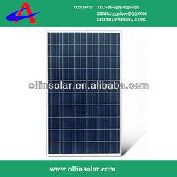 Solar Panel Efficiency,Solar Panel Quality,Solar Panel Poly