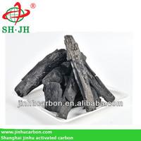 Price Per Ton of Wood Charcoal