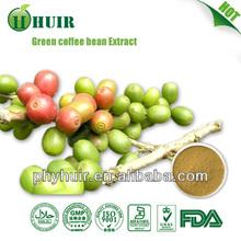 Natural verde de café pastillas, Verde de café