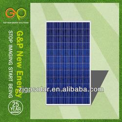 260W solar panel efficiency