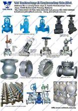 3-way Threaded Standard port Stainless Steel Ball valve