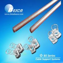C Channel Strut Channel Accessories