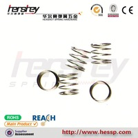 China high quality motorcycle clutch spring supplier