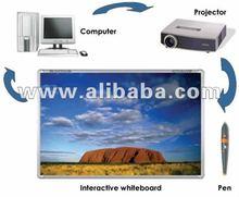 Digital Interactive Whiteboard | Smart Board