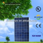 High quality poly 250w mnre approved solar panel