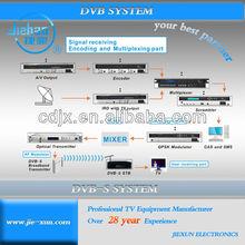 live TV DVB-S system with decoder, encoder,scrambler, modulator, transmitter , STBs