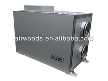 -European Style High Efficient Heat Reclaim Ventilator with Counterflow Sensible Heat Exchanger
