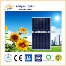 Solar panel Ecuador, price per watt solar panel 250W, lowest price polycrystalline 250W solar panel for 1kw solar power system