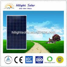 250W solar panel Turkey, 250W solar panel prices, low price poly 250 watt solar panel/panel solar for solar power system