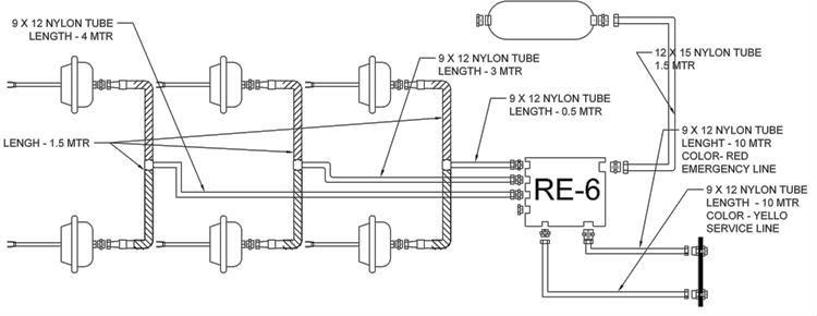 Remolque de freno aire kit fontanería piezas