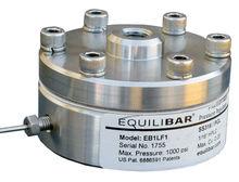 Back Pressure Regulator for Catalyst Research