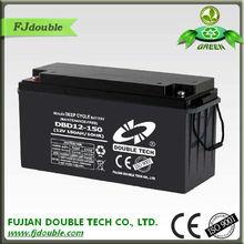 Solar Powered Battery Heater Panel 12V 150AH Battery