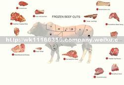 USDA Beef & Wagu (Kobe) Beef