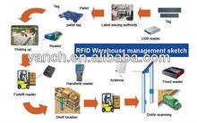 UHF RFID warehouse management
