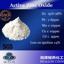 active zinc oxide powder manufacturer used for enamel
