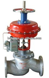Pneumatic high pressure Control Globe Valve Film Type