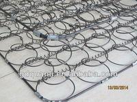 Bonnell spring unit for mattress/bonnell spring manufacturer