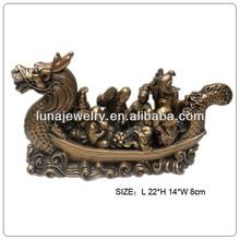 Seven Gods of Good Fortune on Treasure Boat