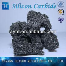 99.8% purity black silicon carbide powder/ green silicon carbide powder /sic powder
