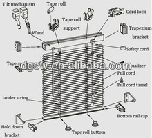 Venetian Blinds Components