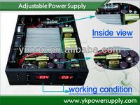 AC power source/ac power supply