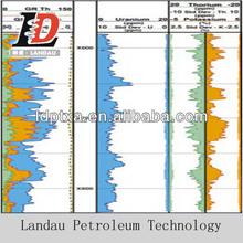 High-quality Data Acquisition Natural Gamma Spectrum Logging Tool