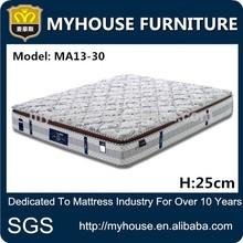 Foshan bedroom furniture, sleepwell mattress,memory foam