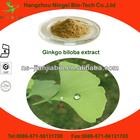 ginkgo biloba leaf extract ginkgo biloba oil extract