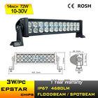 14 inch 72W LED work bar light 12V 24V IP67 Flood Or Spot beam For 4WD 4x4 Off road Light Bars TRUCK BOAT TRAIN BUS