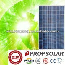 TUV Standard and High Quality 260w mono black solar pv panel module