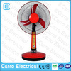The queen qf quality deft design solar fan & lighting system DC-12V16A