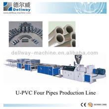 U-PVC pipes manufacturer
