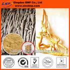 Kosher&GMP BNP Supply Tongkat Ali Extract/tongkat ali root