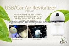 Car Revitalizer Model 287