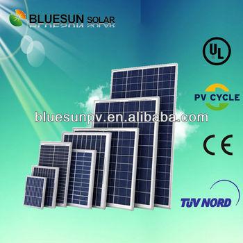 TUV, UL, CE, ISO certificated low price per watt pv solar panels