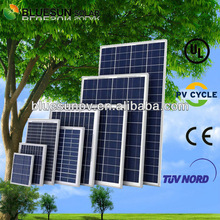 Grade A cell high quality stock 250w pv solar panel mounted