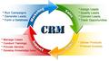 إدارة علاقات العملاء( crm)