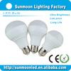2014Hot Sale Factory offer directly par 30 e27 led bulb 35 watt 2800 lumens