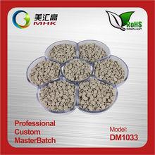 ABS master batch