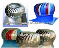 Temperature controlled wind ventilator/mushroom fan