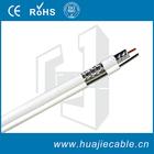 mini rg6 coaxial cable