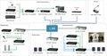 el hogar de la cámara de vídeo de alarma de seguridad del sistema