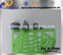 Msds/ferrosilicio/ferro silicio/sife 72#%
