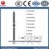 China Manufacturer DTH Eccentric Overburden ODEX Drill