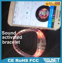 Shenzhen bracelet wholesale new design fashion bracelets hot jewelry trends 2014
