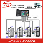 access control unit. IP network door access control system manufacturer