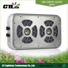 High Lux Unique design led plant grow lamp 10 bands+ IR+ UV