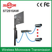 2KM (LOS) wifi range wireless digital network bridge