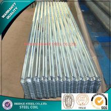 galvanized sheet metal manufacturing